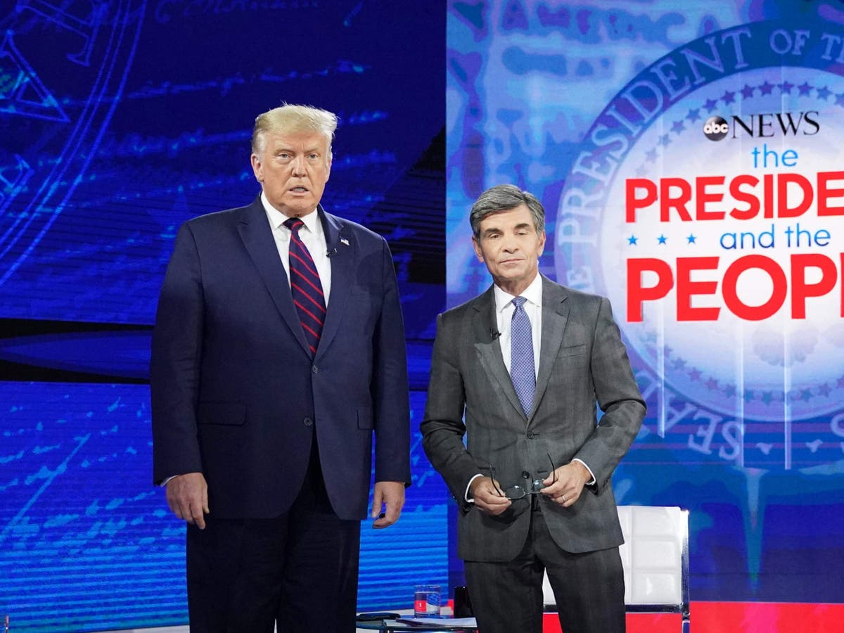 Trump supporter faces prison for texting threats to family of George Stephanopoulos