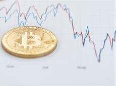 What's going on with bitcoin? Cryptocurrency is following price prediction model 'with astonishing precision'