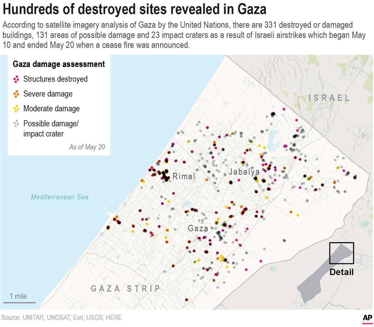 Israël, Egypt talk truce with Hamas, rebuilding Gaza Strip