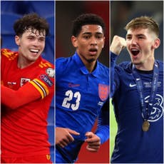 The home nations squads are amongst the youngest taking part at Euro 2020