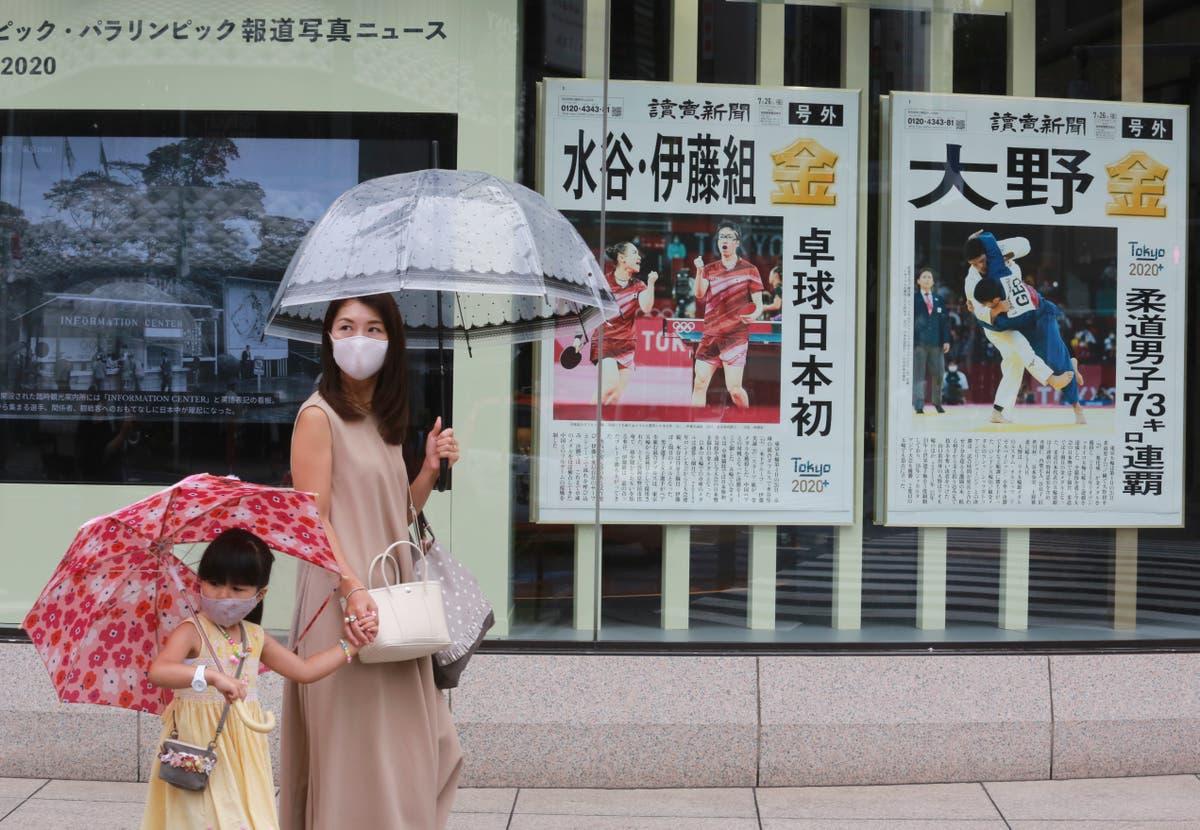 東京ヒット記録 2,848 ゲーム開始から数日後のウイルス症例