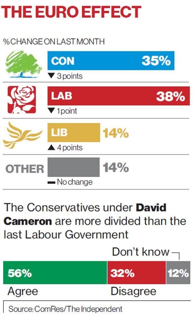 6-Polls-Graphic.jpg