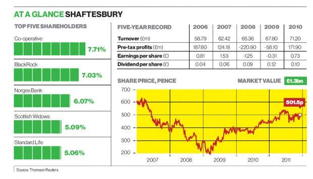 Pg-63-investments-graphic.jpg