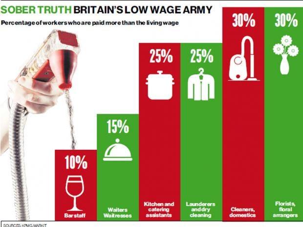 wage-graphic-biz.jpg