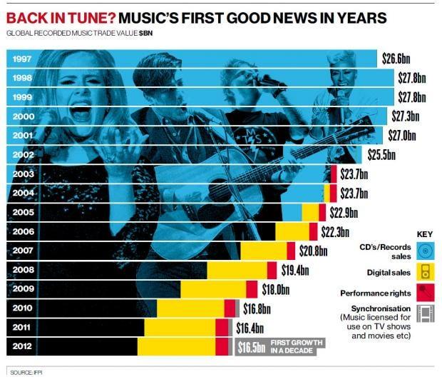 web-music-graphic.jpg
