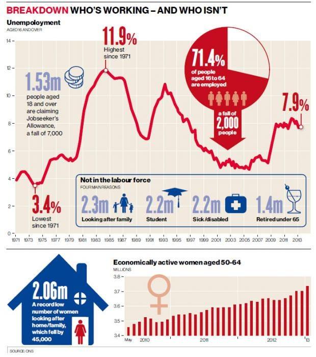 web-unemployment-graphic.jpg