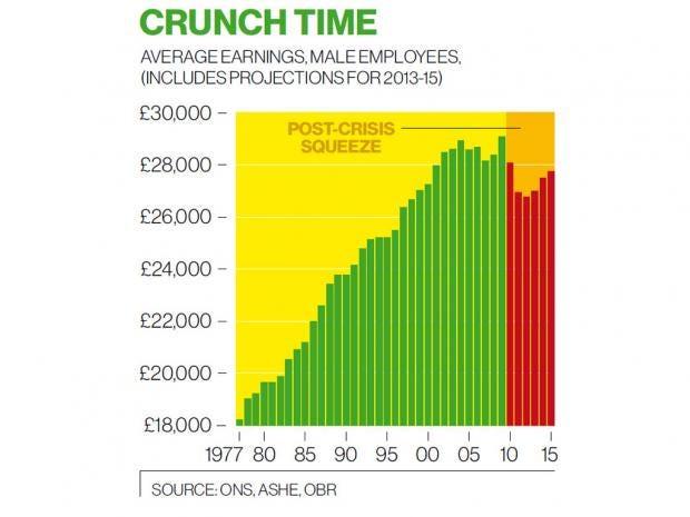 pg-50-pay-rise-graph.jpg
