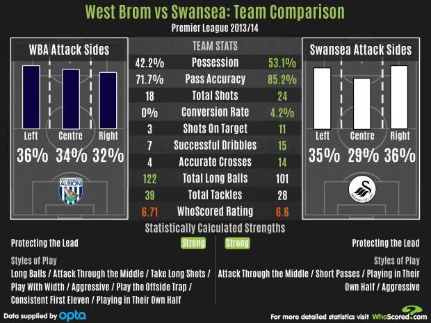 WBAvs-Swansea.jpg