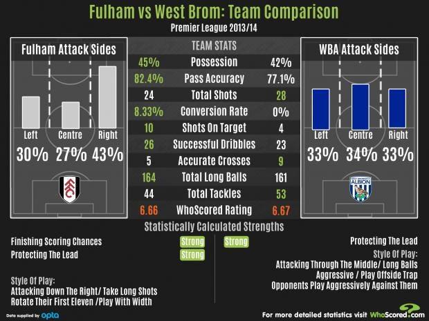 FulhamvWestBrom.jpg