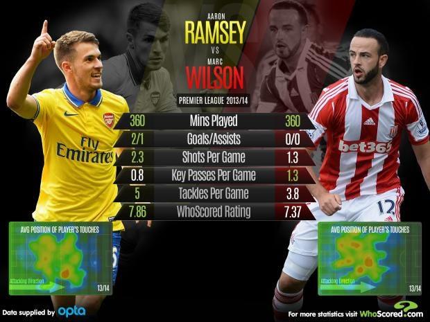 RamseyvsWilson.jpg