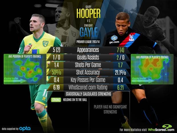 Hooper-vs-gayle.jpg