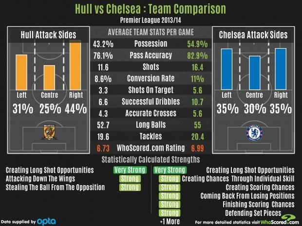Hull-vs-Chelsea.jpg