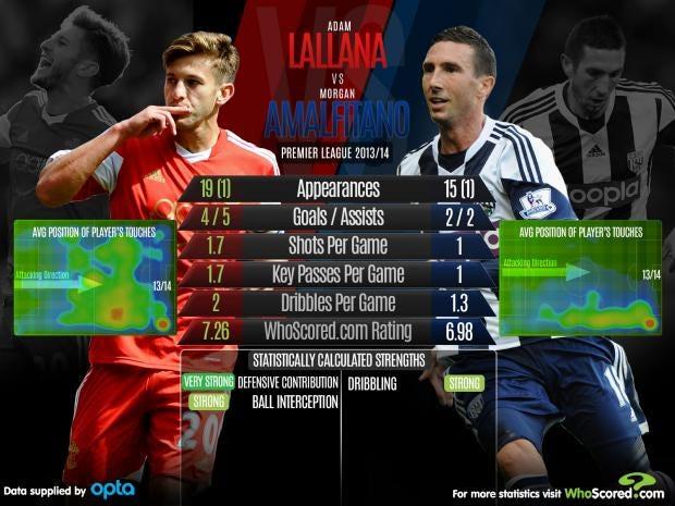 Lallana-vs-Amalfitano.jpg