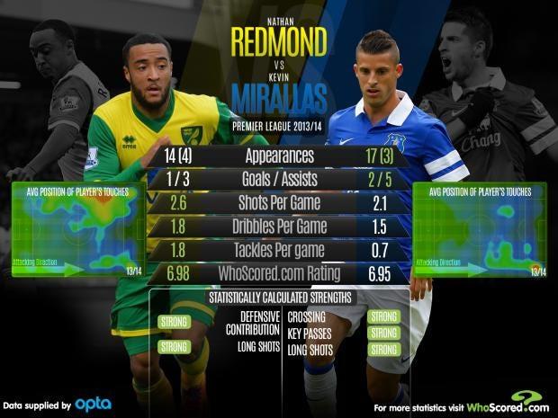 Redmond-vs-Mirallas.jpg