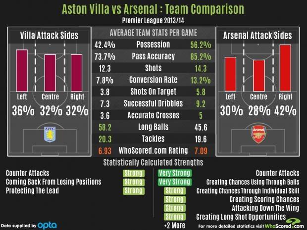 Villa-vs-Arsenal.jpg