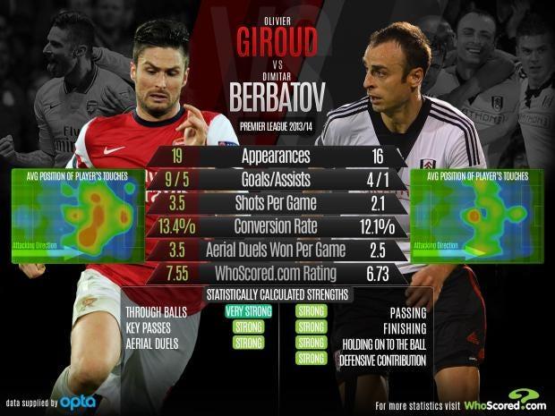 Giroud-vs-Berbatov.jpg