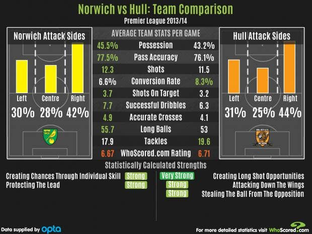 Norwich-vs-Hull.jpg