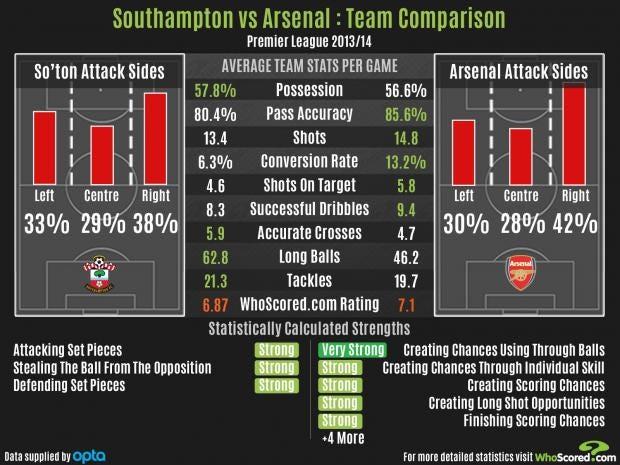 Southampton-vs-Arsenal.jpg