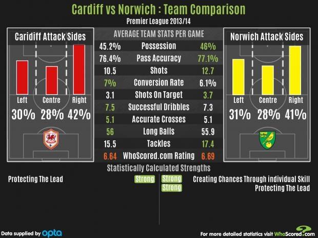 Car-vs-Norwich.jpg