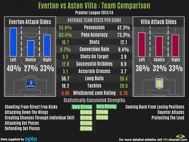 Eve-vs-Villa.jpg