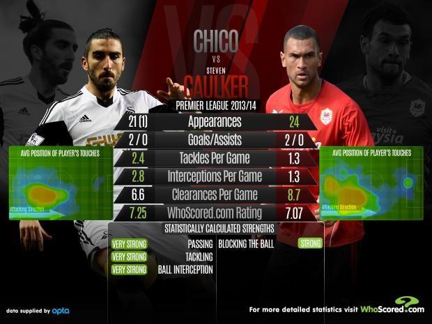 Chico-vs-CAULKER_1.JPG