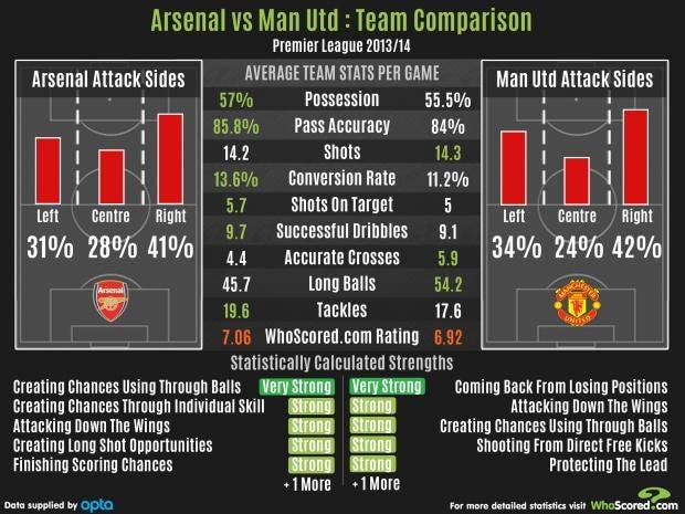 Arsenal-vs-Utd.jpg