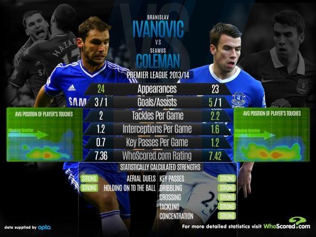 Ivanovic-vs-Coleman.jpg