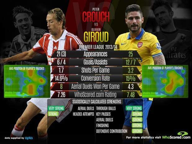 Crouch-vs-Giroud.jpg