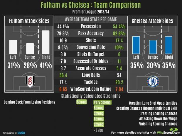 FulhamVsChelsea.jpg