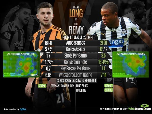 Long-vs-REMY.JPG