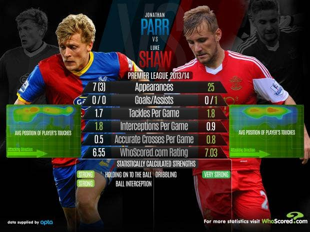 Parr-vs-Shaw.jpg