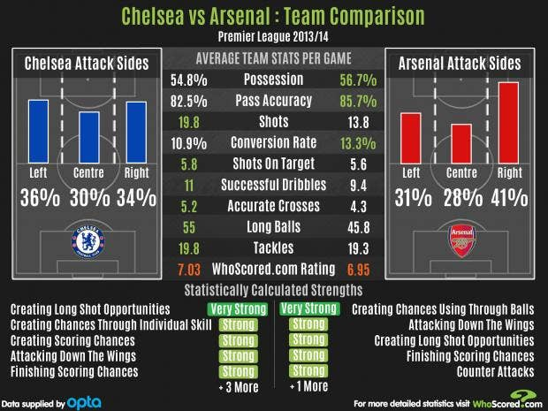 Chelsea-vs-Arsenal.jpg