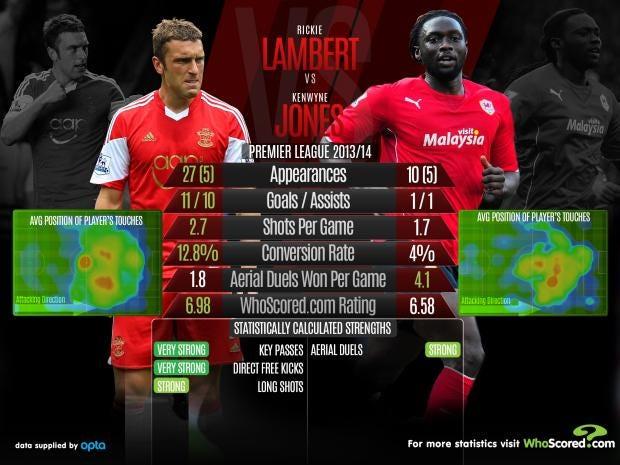 Lambert-vs-Jones.jpg