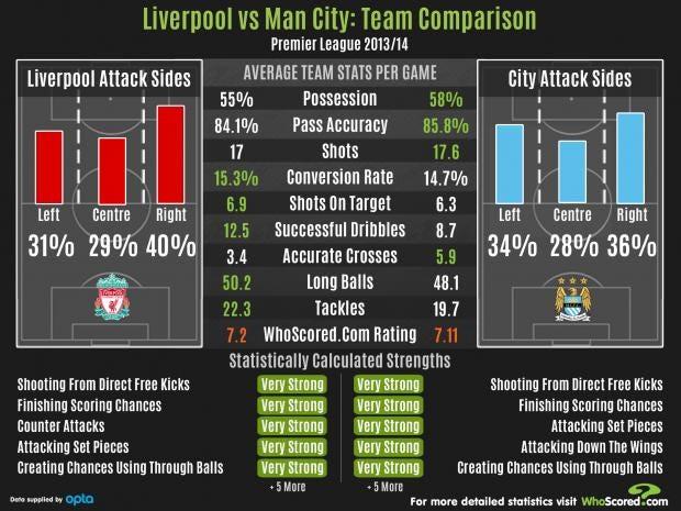 LiverpoolVsCity.jpg