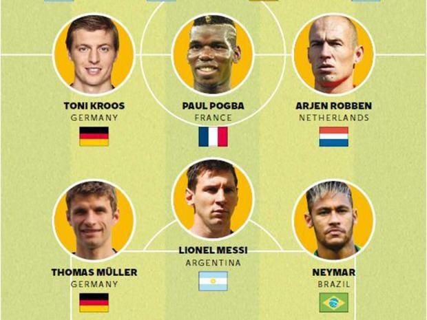 Sherwood-World-Cup-XI.jpg