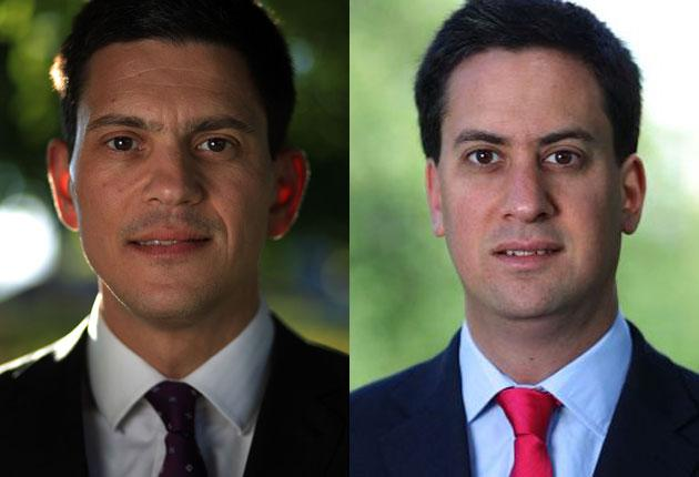 Ed Miliband (right) has strong support from second-preference votes, YouGov found, to the surprise of his brother David