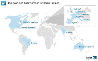 Top overused buzzwords in Linkedin profiles around the globe in 2010