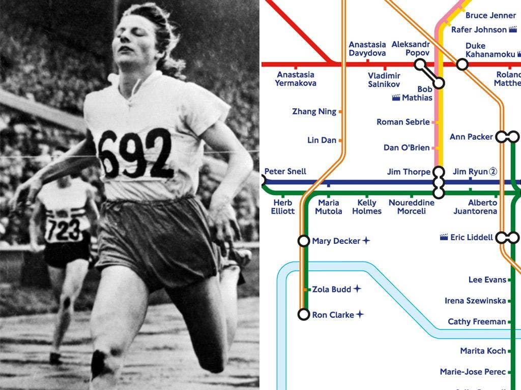 Fanny Blankers-Koen, left, wins the 200m at the 1948 London Olympics; her name on the commemorative Tube map will replace either Mary Decker or Zola Budd