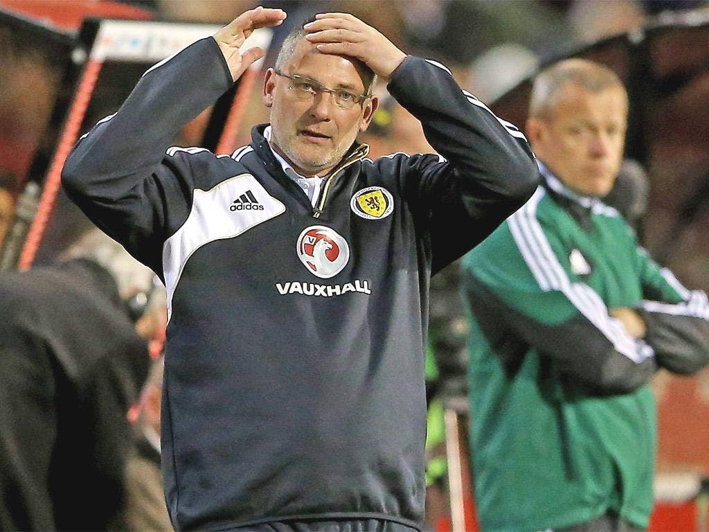 Craig Levein feels the pressure