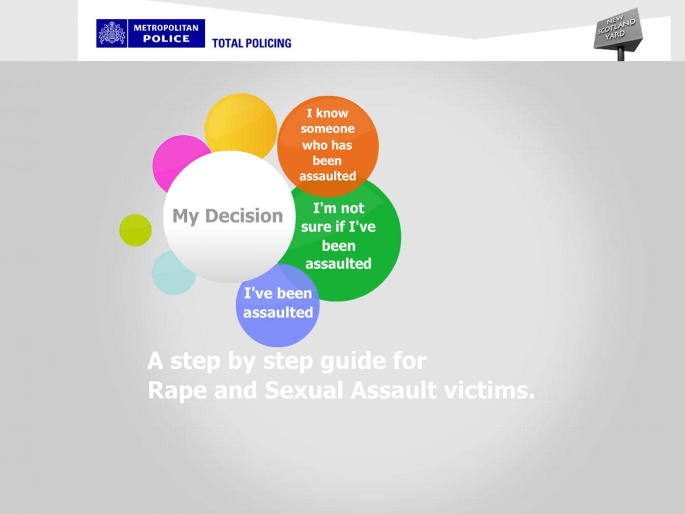 The website takes the victim through a list of options to report crimes or to seek help after attack