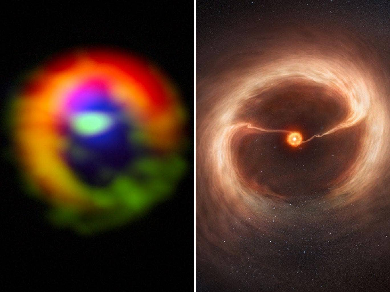 Observations (left) made with the Atacama Large Millimeter/submillimeter Array (ALMA) telescope of the young star HD 142527. The dust in the outer disc is shown in red. Dense gas in the streams flowing across the gap, as well as in the outer disc, is show