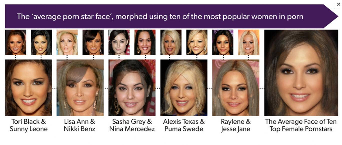 Millward morphed the faces of ten famous porn stars as part of his report