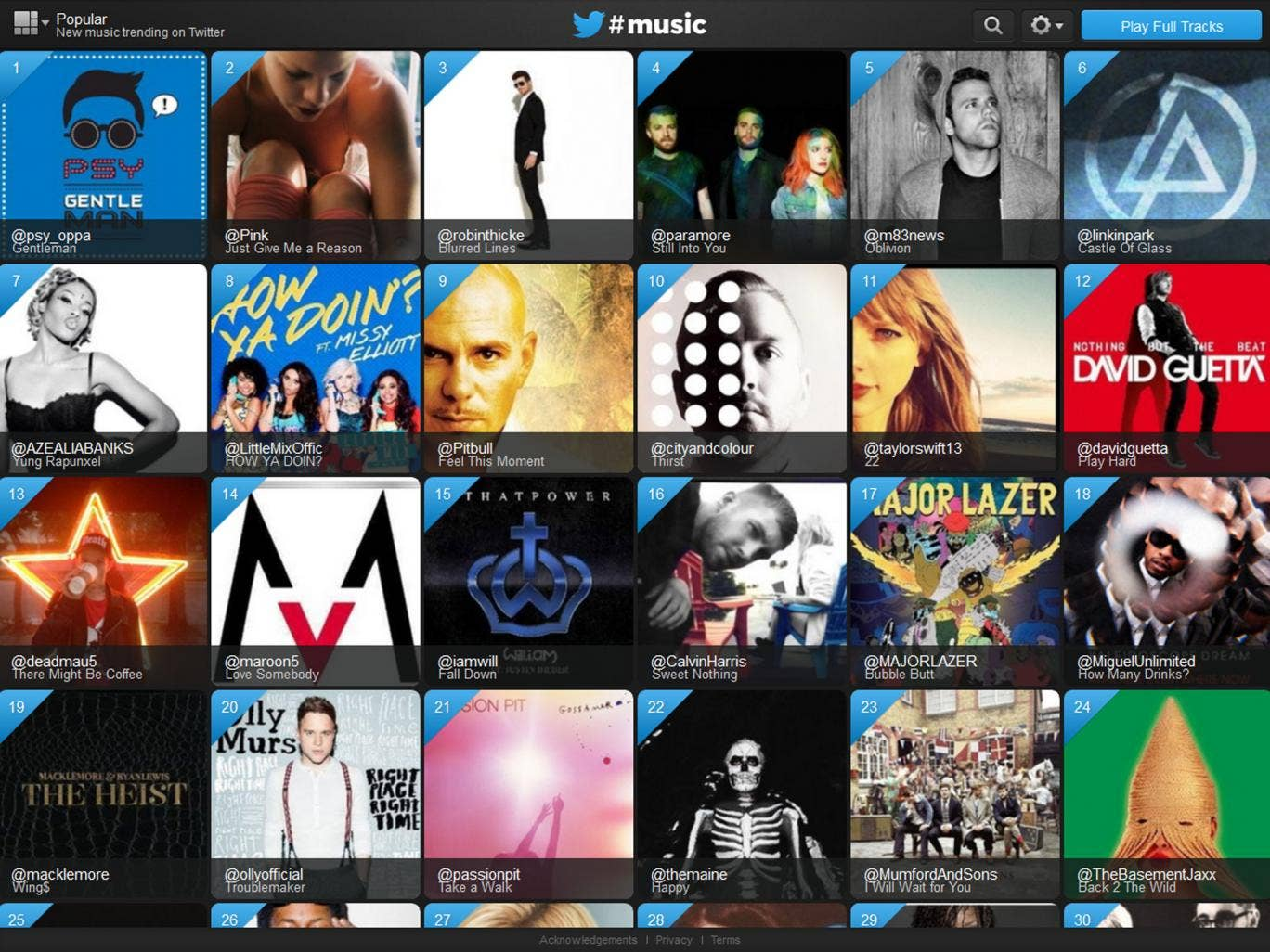 The new Twitter #music service
