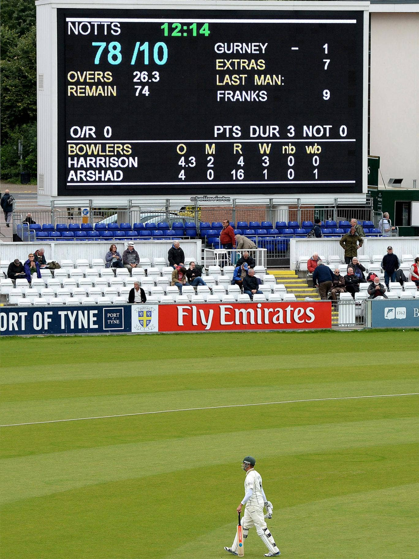 Paul Franks was last to fall in Nottinghamshire's woeful 78