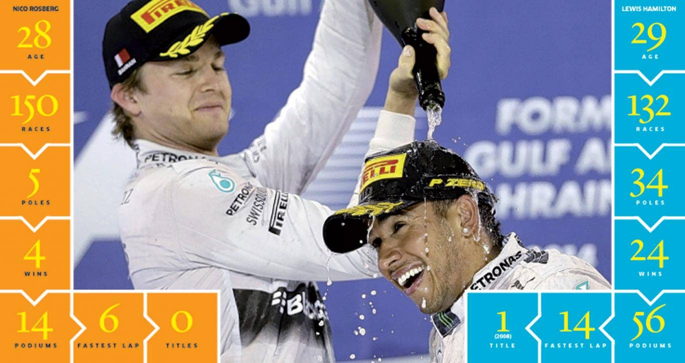 Mercedes team-mates Nico Rosberg and Lewis Hamilton's head-to-head records