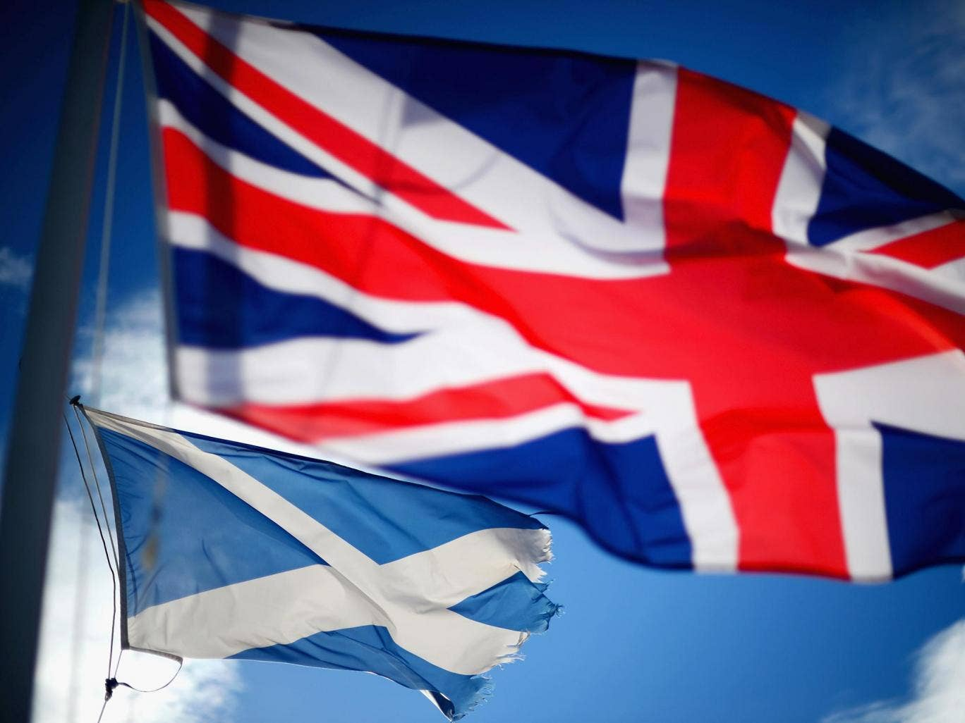 The majority of English and Welsh want Scotland to remain part of the United Kingdom
