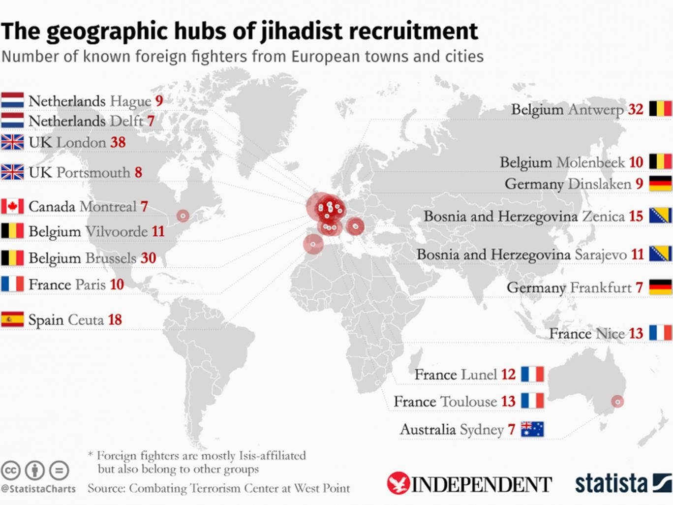Isis London And Portsmouth Among Europe S Most Notorious