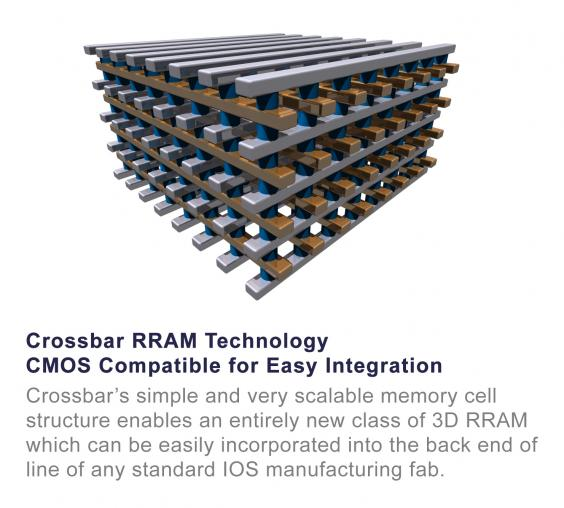 Crossbar-CMOS-080113_1.jpg
