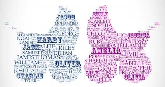 Baby-names-infographic.jpg