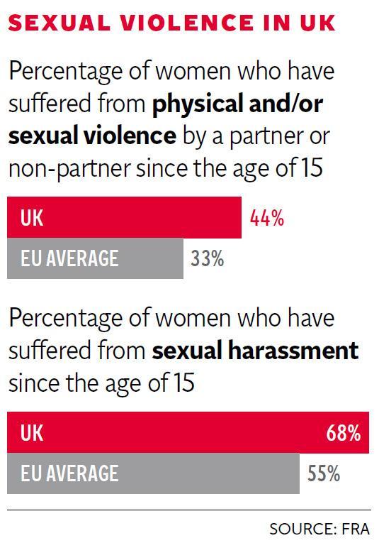 web-sex-assault-graphic.jpg